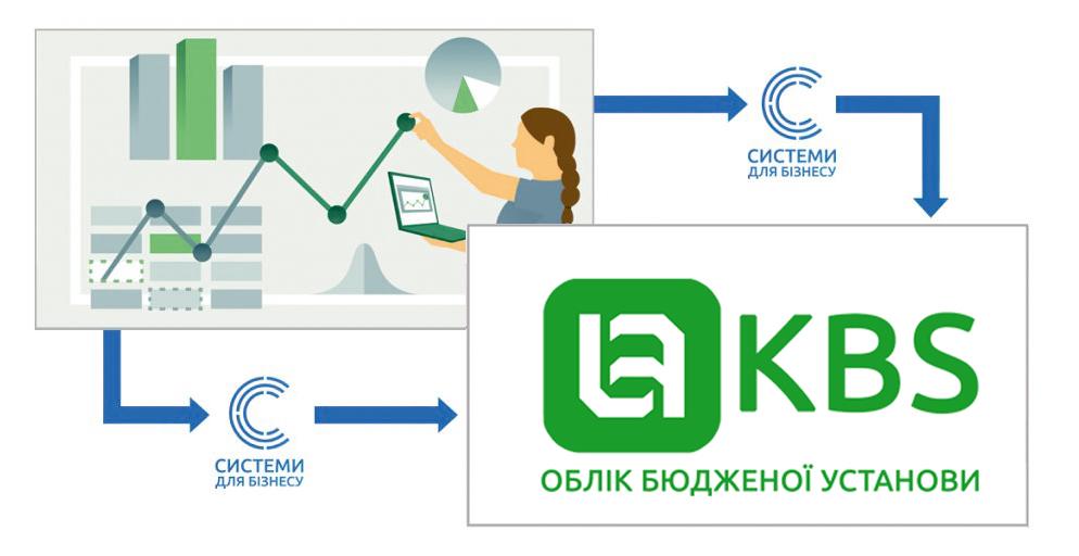 KBS програма - купити, перейти, впровадити, навчання, супровід, консультації, техпідтримка