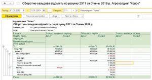 Оборотно-сальдова відомість по витратам ВРХ в 1С