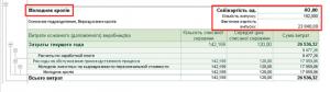 Довідка-розрахунок калькуляція собівартості молодняку кролів в 1С БСПУ