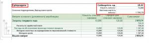 Довідка-розрахунок калькуляція собівартості субпродуктів в 1С БСПУ